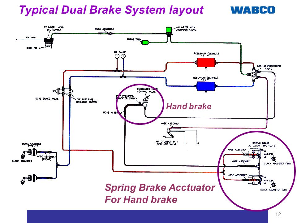 Typical Dual Brake System layout