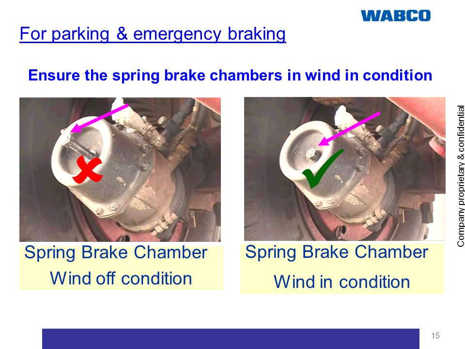   For parking & emergency braking Spring Brake Chamber