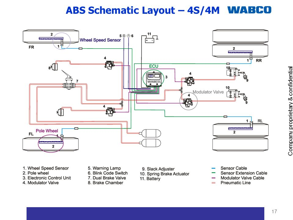 ABS Schematic Layout – 4S/4M