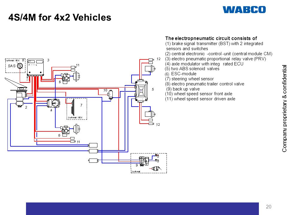 wabco abs wiring diagram 545944 advanced vehicle control systems - ppt video online download #4
