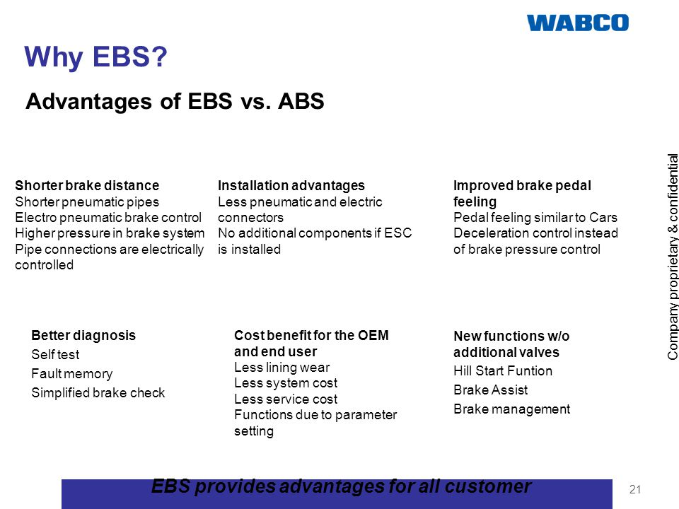 EBS provides advantages for all customer
