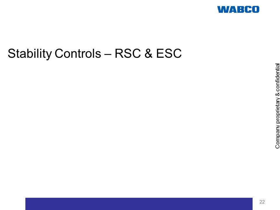 Stability Controls – RSC & ESC