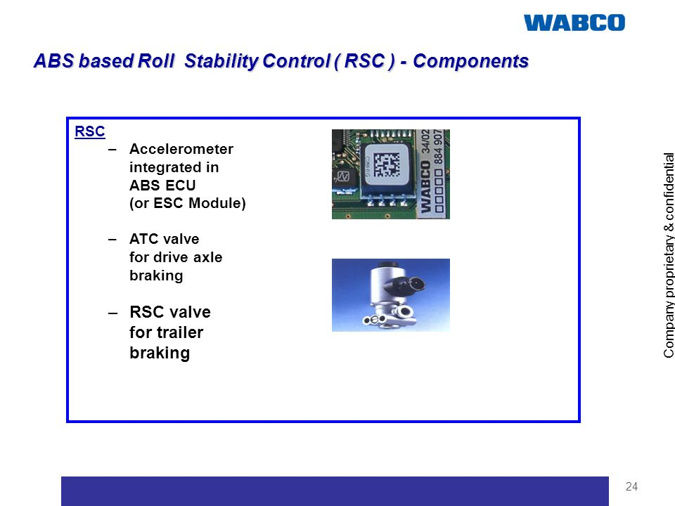 ABS based Roll Stability Control ( RSC ) - Components