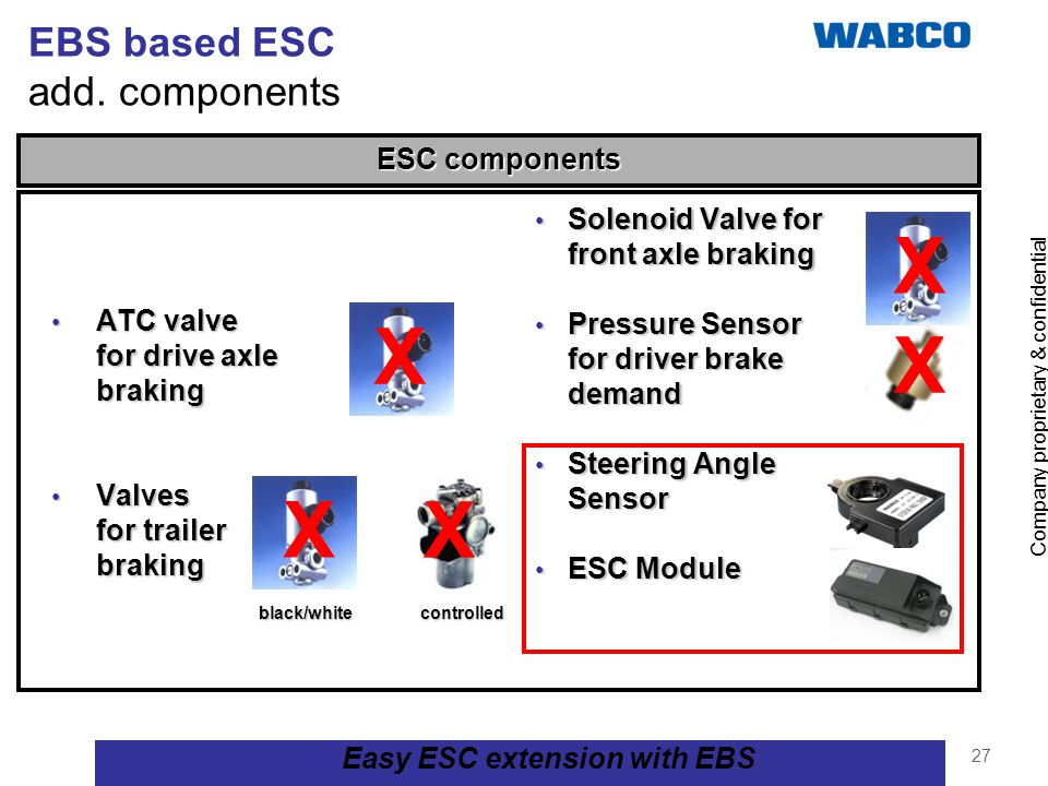 EBS based ESC add. components