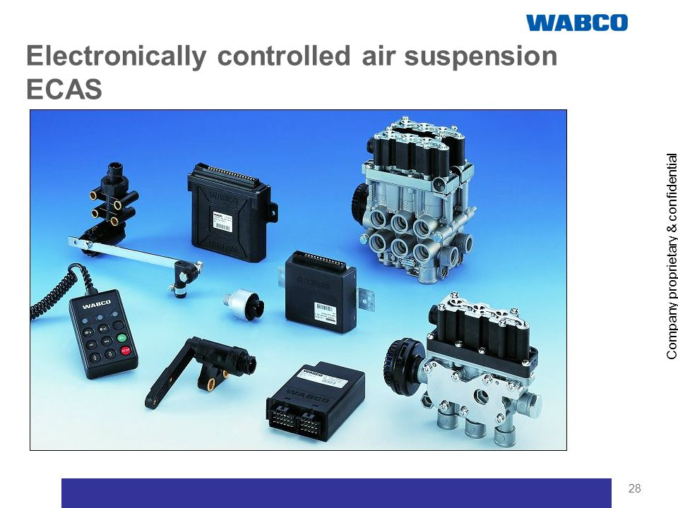 Electronically controlled air suspension ECAS