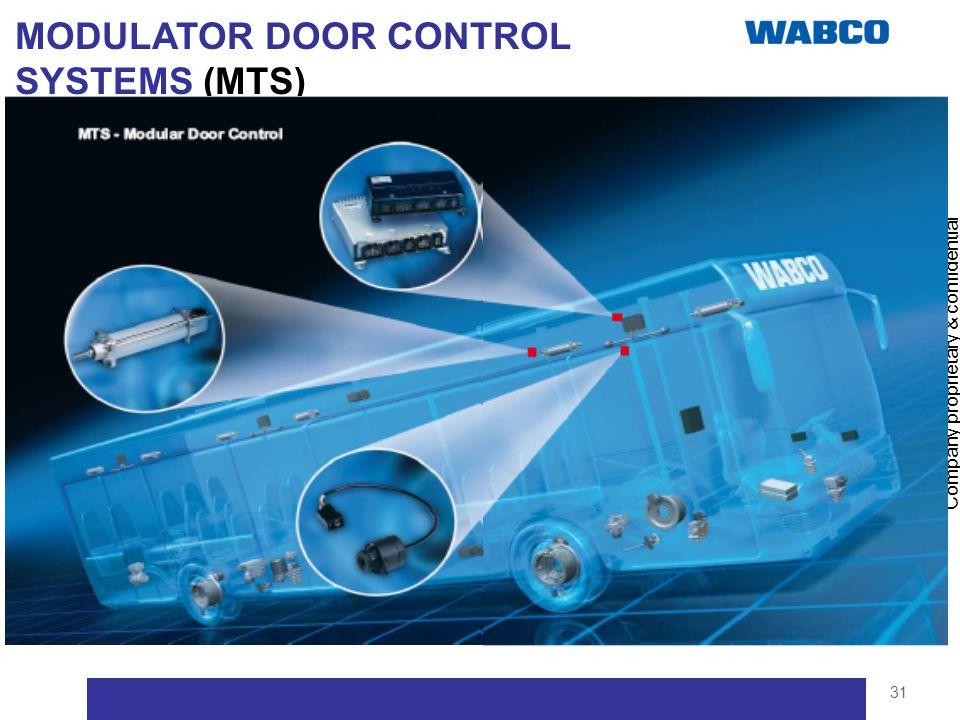MODULATOR DOOR CONTROL