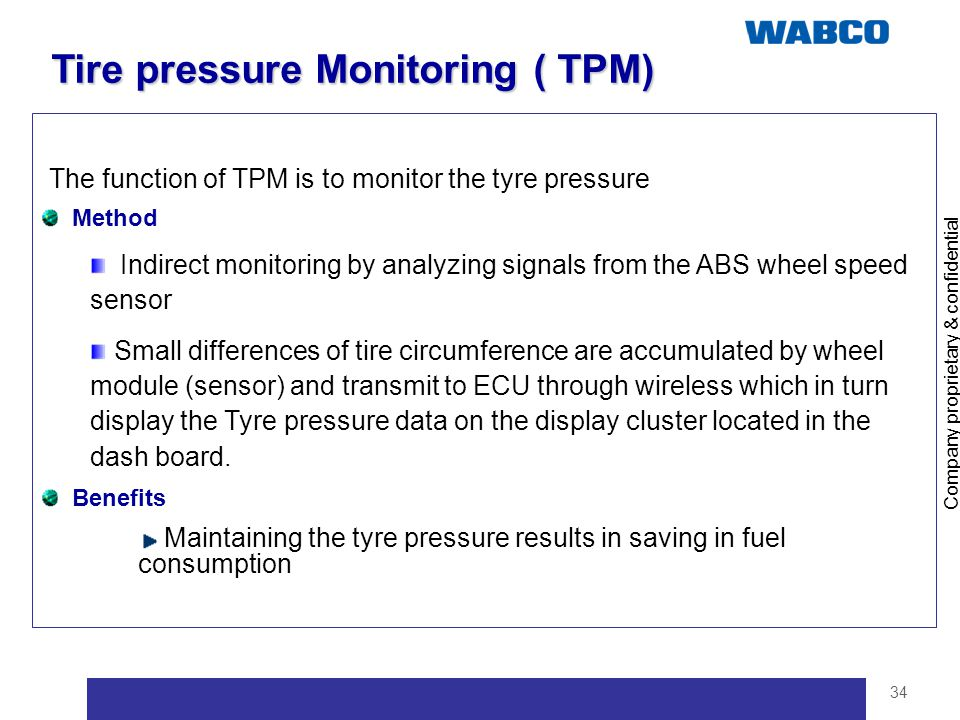 Tire pressure Monitoring ( TPM)