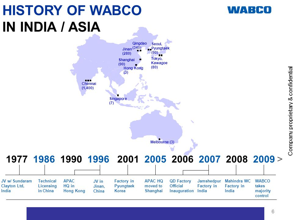HISTORY OF WABCO IN INDIA / ASIA