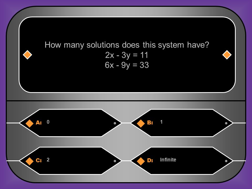 How many solutions does this system have