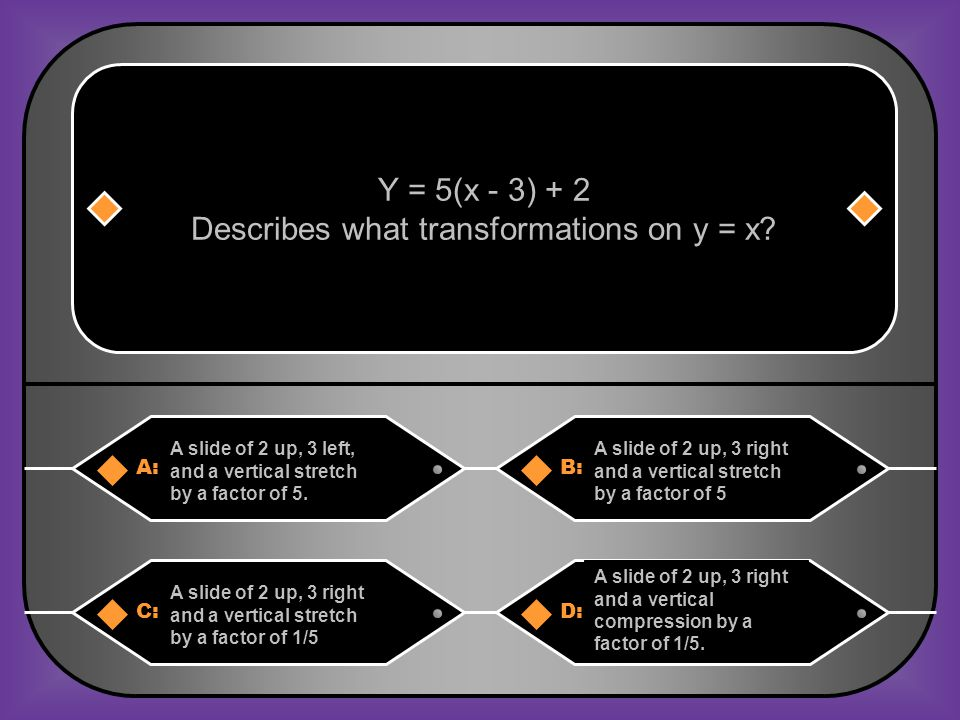 Describes what transformations on y = x