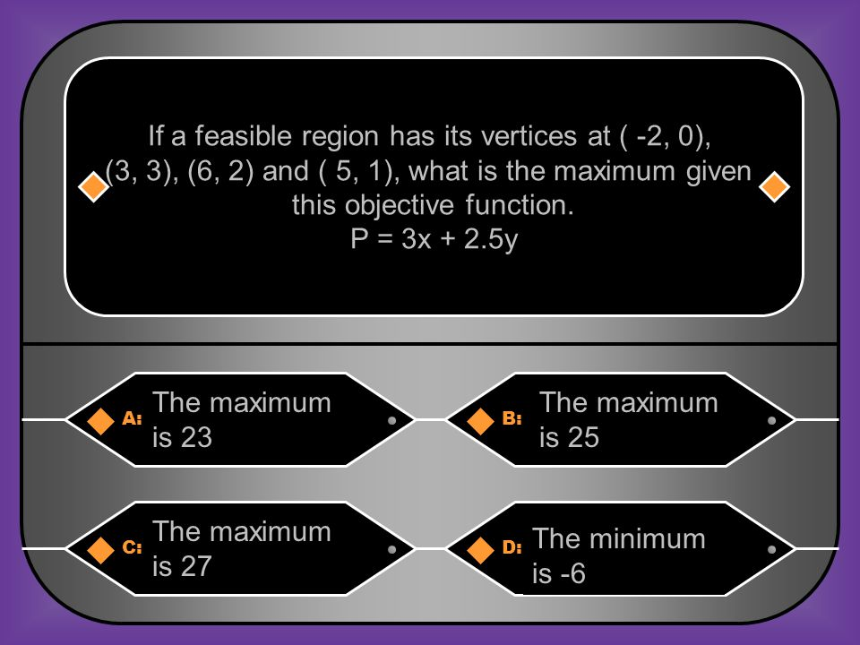 If a feasible region has its vertices at ( -2, 0),