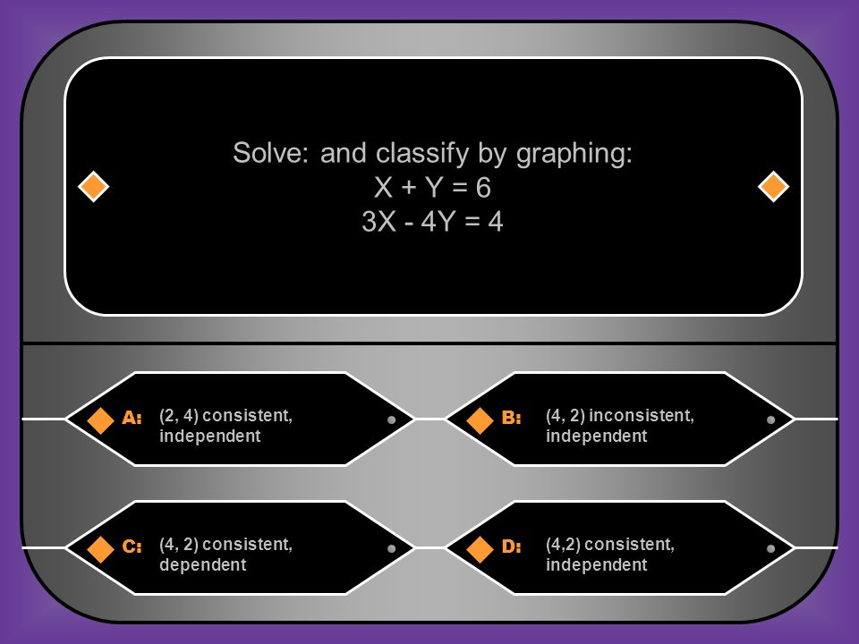 Solve: and classify by graphing: