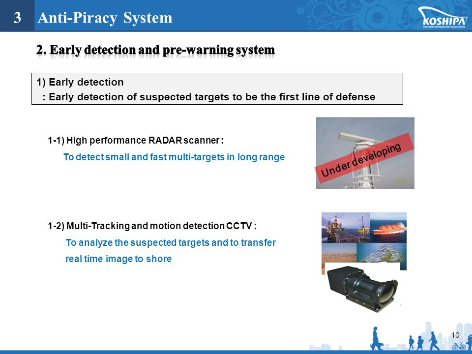 3 Anti-Piracy System 2. Early detection and pre-warning system