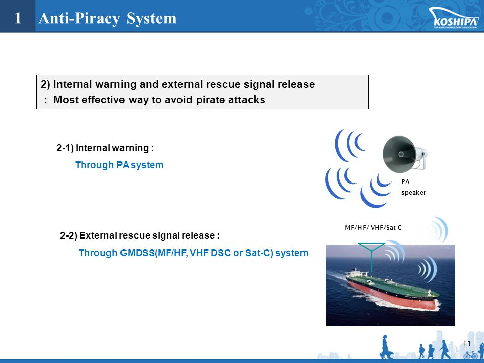 1 Anti-Piracy System 2) Internal warning and external rescue signal release. : Most effective way to avoid pirate attacks.