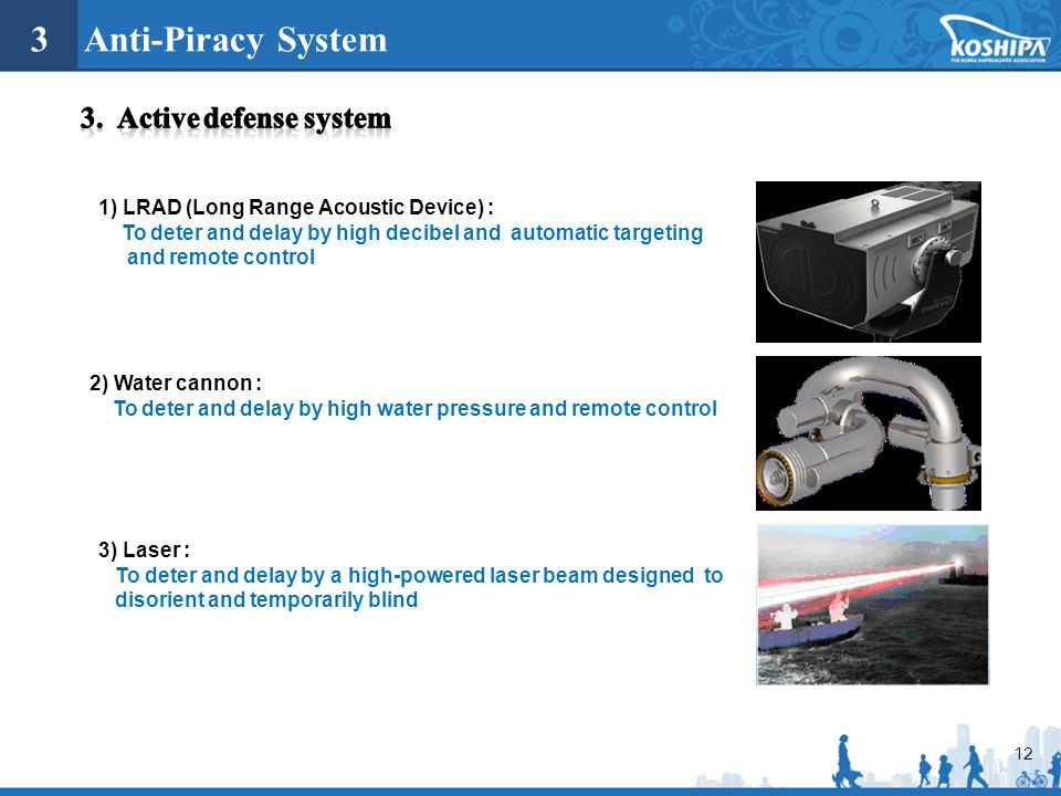 3 Anti-Piracy System 3. Active defense system