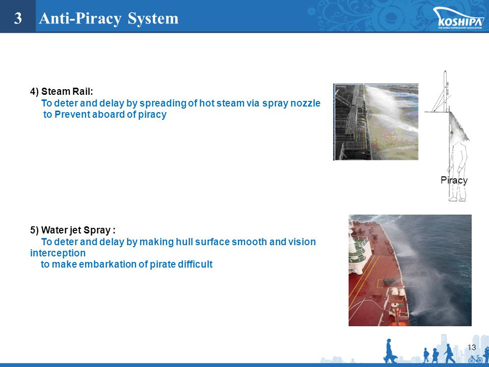 3 Anti-Piracy System 4) Steam Rail: