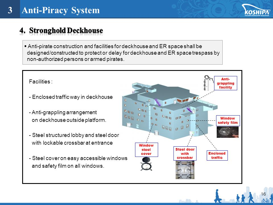 3 Anti-Piracy System 4. Stronghold Deckhouse