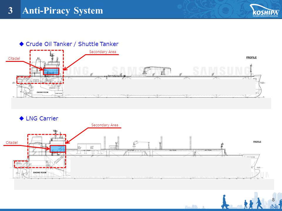 3 Anti-Piracy System Crude Oil Tanker / Shuttle Tanker LNG Carrier