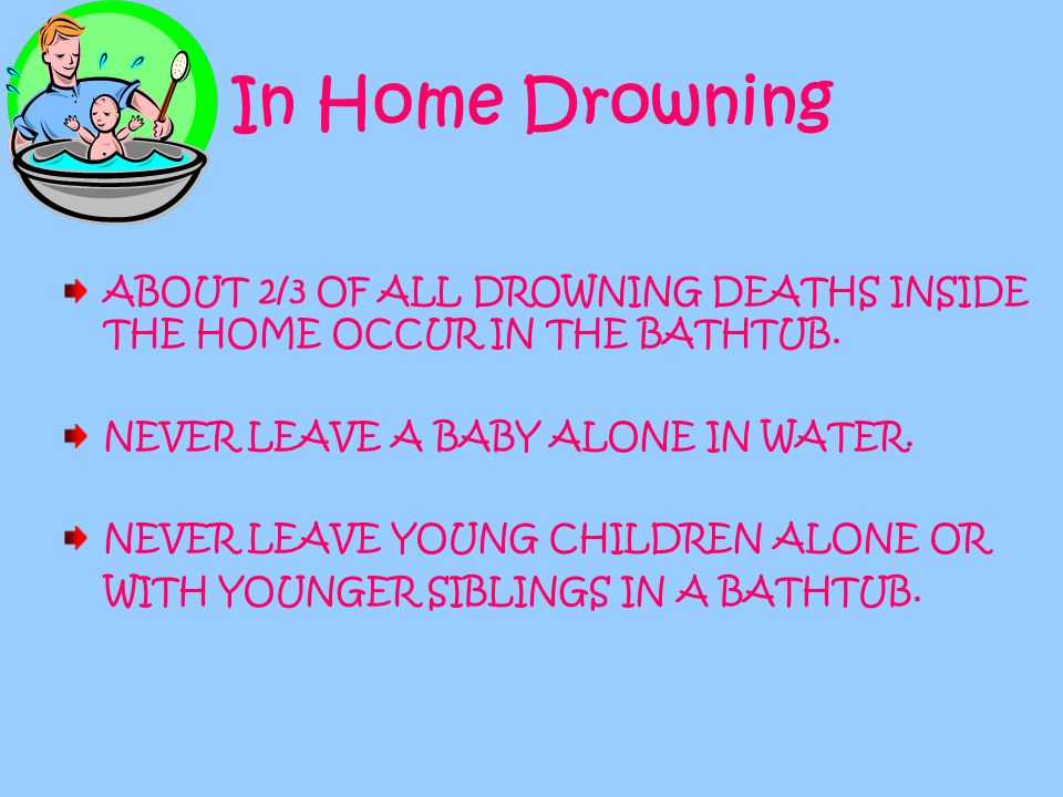 In Home Drowning ABOUT 2/3 OF ALL DROWNING DEATHS INSIDE THE HOME OCCUR IN THE BATHTUB. NEVER LEAVE A BABY ALONE IN WATER.