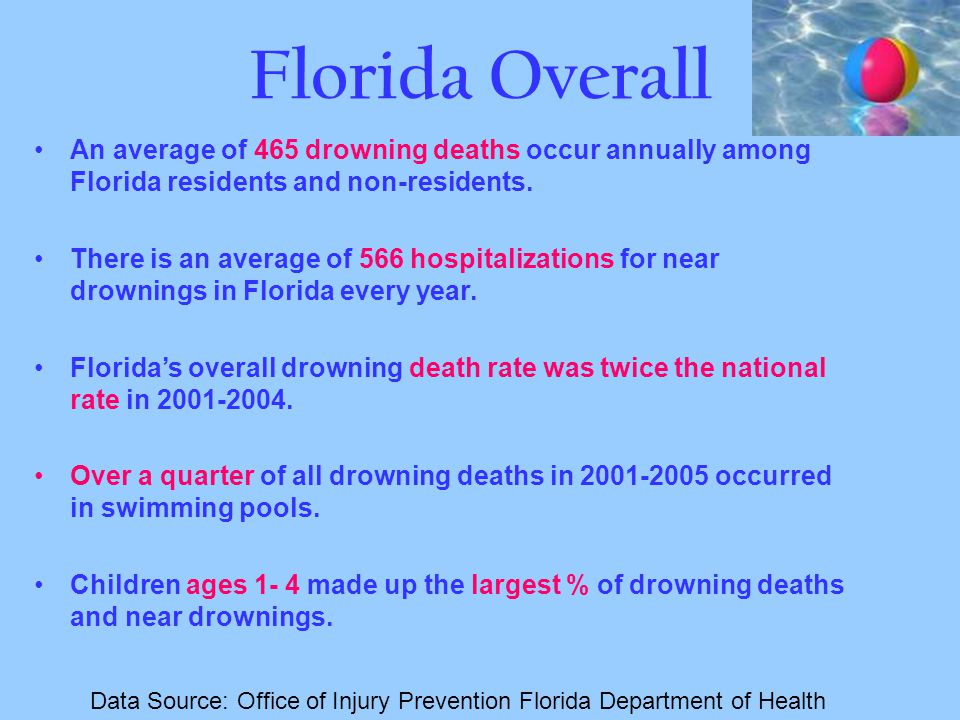 Florida Overall An average of 465 drowning deaths occur annually among Florida residents and non-residents.