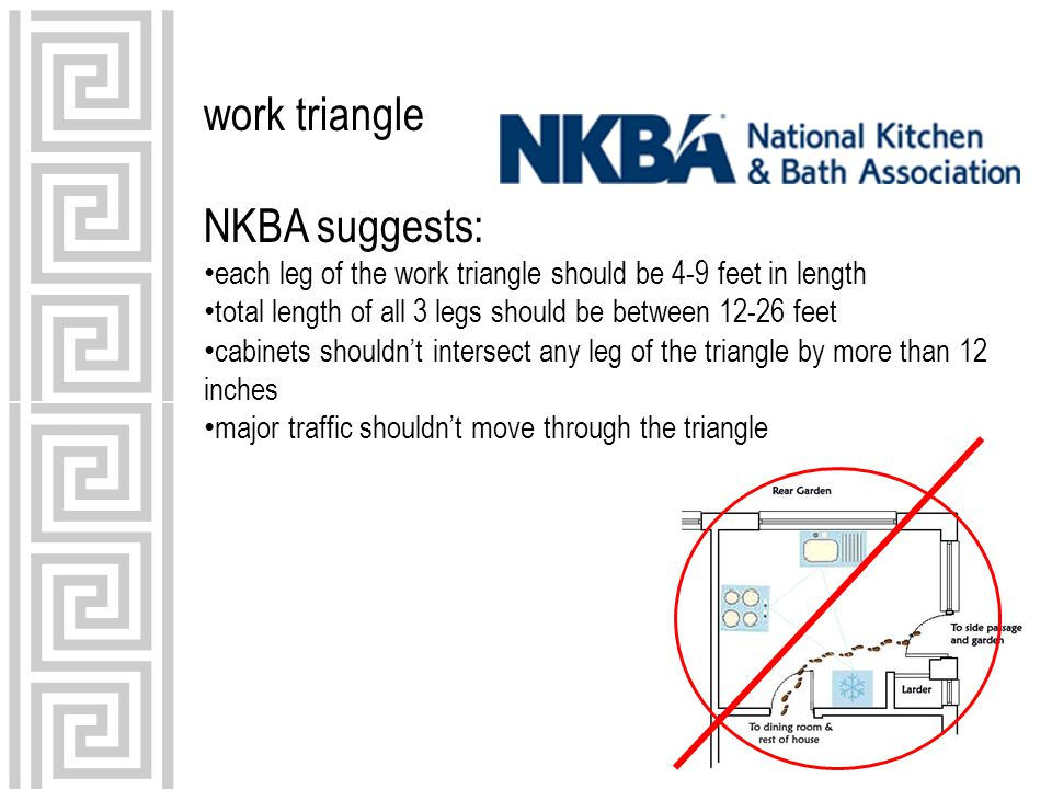 work triangle NKBA suggests:
