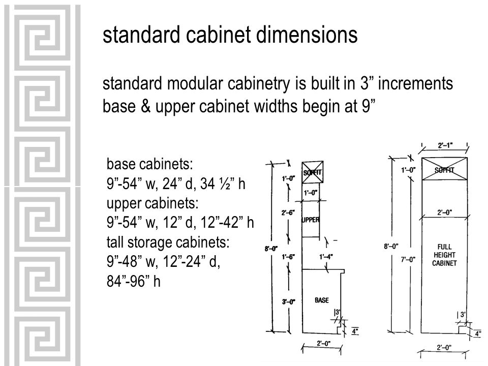 Intd 59 kitchen design basics ppt video online download for Standard space between counter and upper cabinets