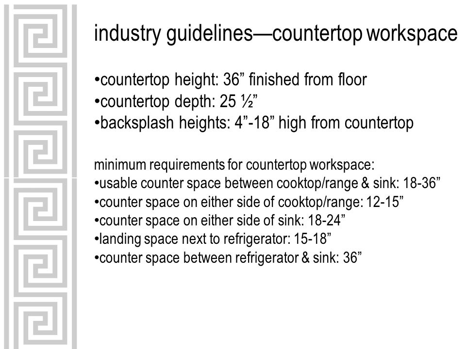 industry guidelines—countertop workspace