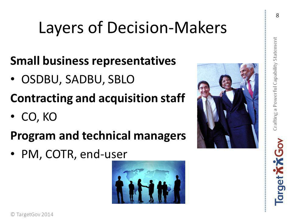 Layers of Decision-Makers