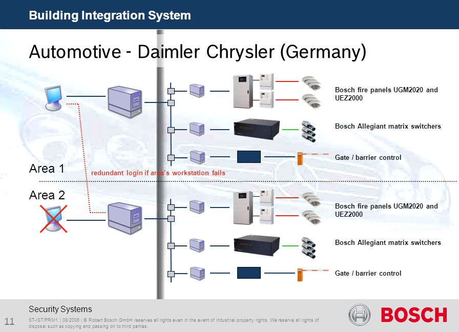 Automotive - Daimler Chrysler (Germany)