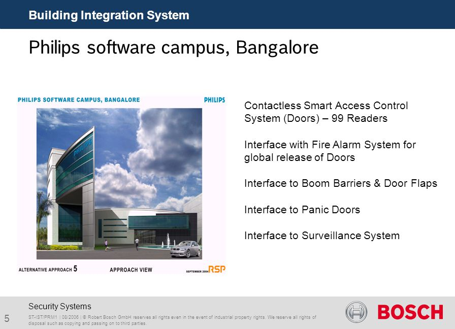 Philips software campus, Bangalore