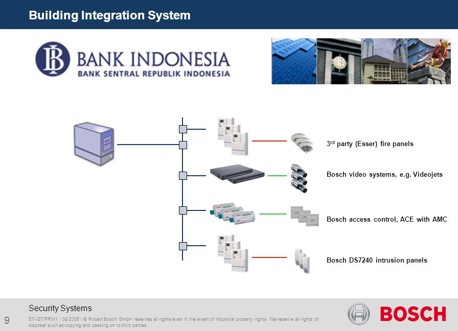 Building Integration System