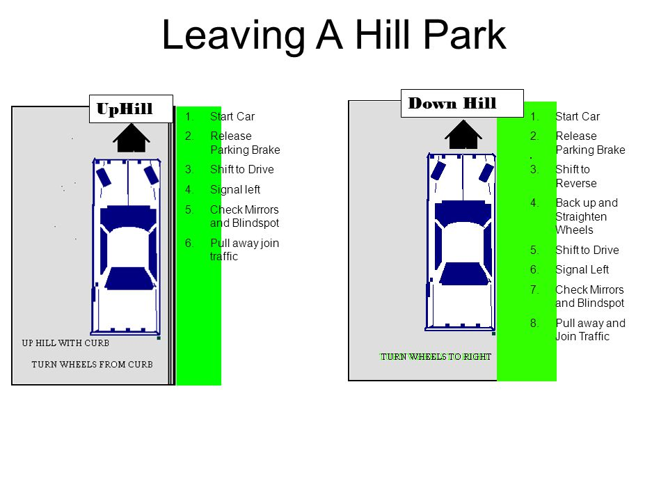 Leaving A Hill Park Down Hill UpHill Start Car Release Parking Brake