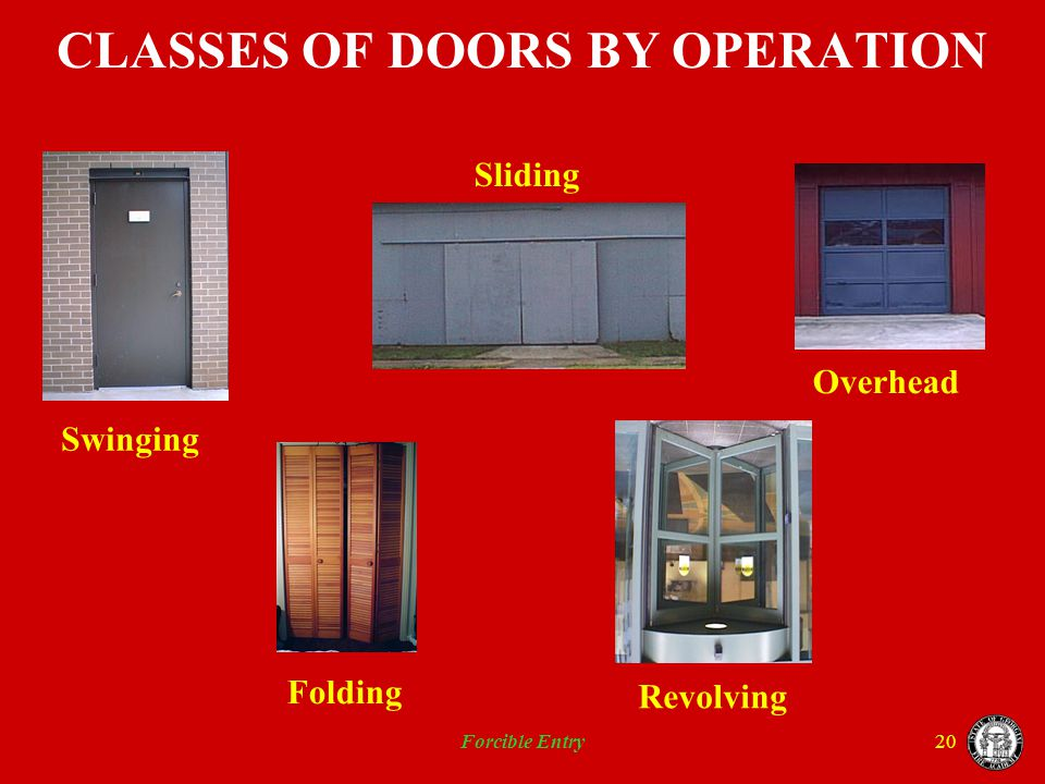 CLASSES OF DOORS BY OPERATION