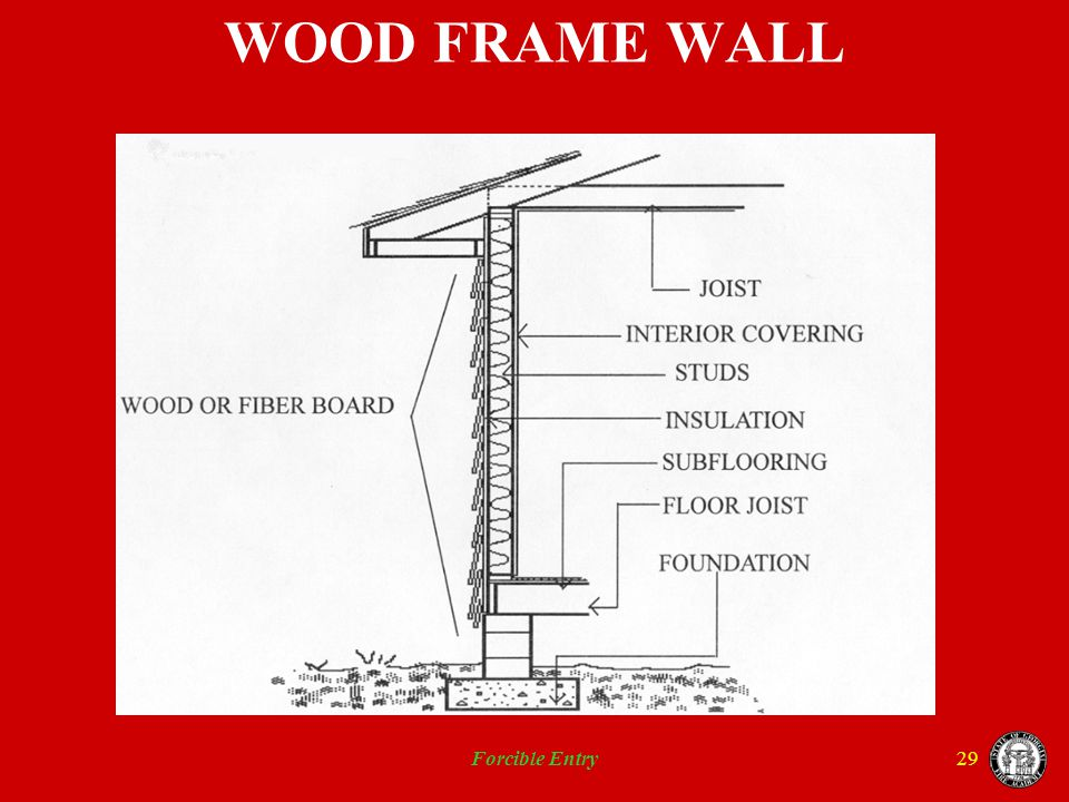WOOD FRAME WALL Forcible Entry