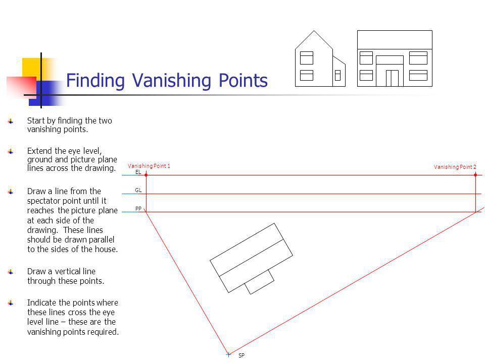 Finding Vanishing Points