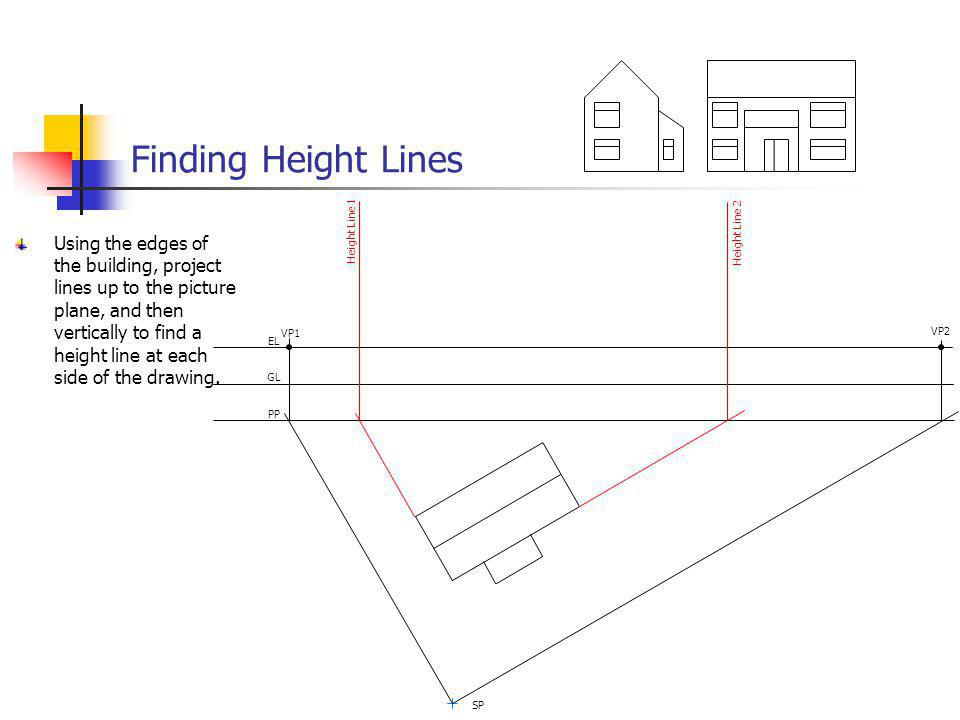 Finding Height Lines Height Line 1.