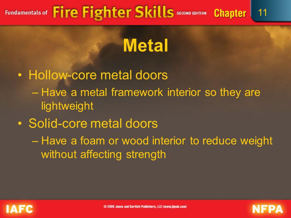 Metal Hollow-core metal doors Solid-core metal doors