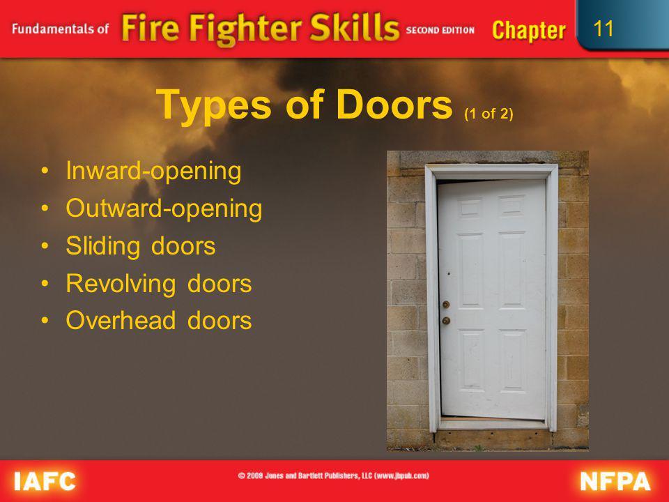 Types of Doors (1 of 2) Inward-opening Outward-opening Sliding doors