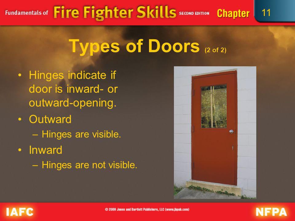 Types of Doors (2 of 2) Hinges indicate if door is inward- or outward-opening. Outward. Hinges are visible.