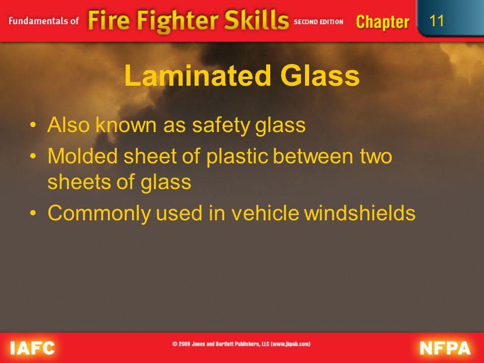 Laminated Glass Also known as safety glass