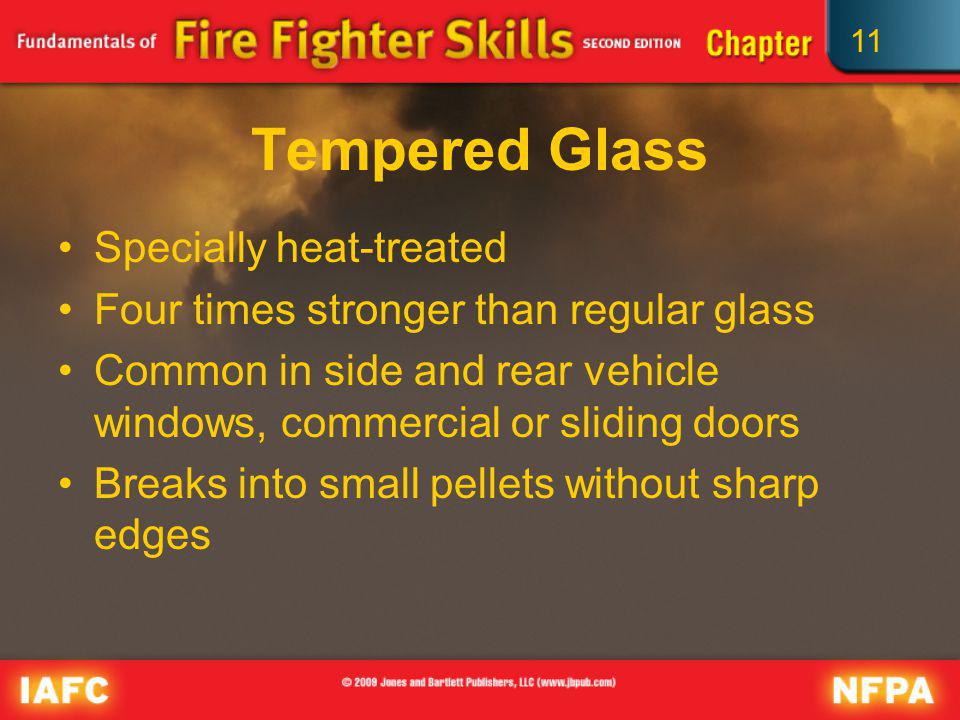 Tempered Glass Specially heat-treated