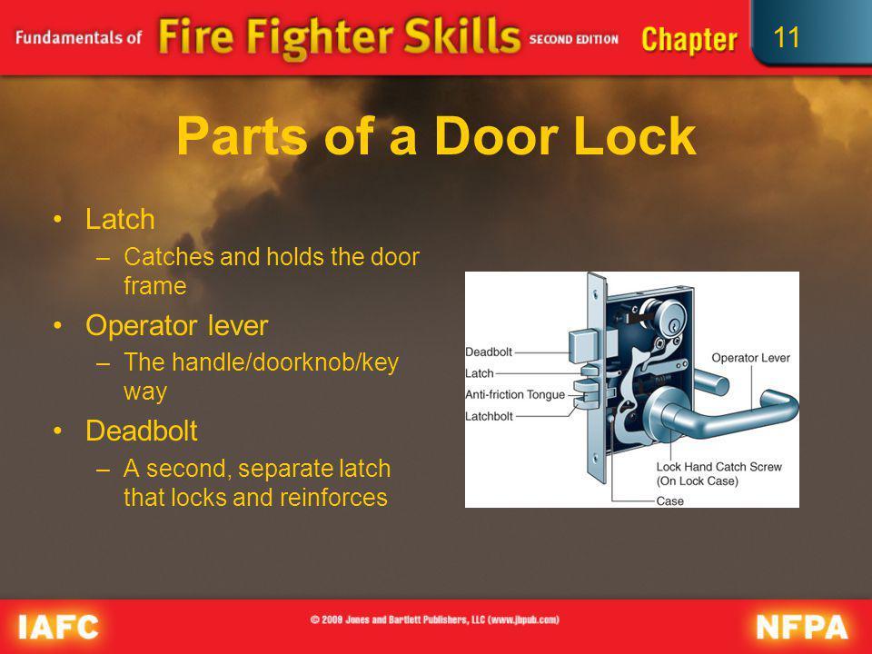 Parts of a Door Lock Latch Operator lever Deadbolt
