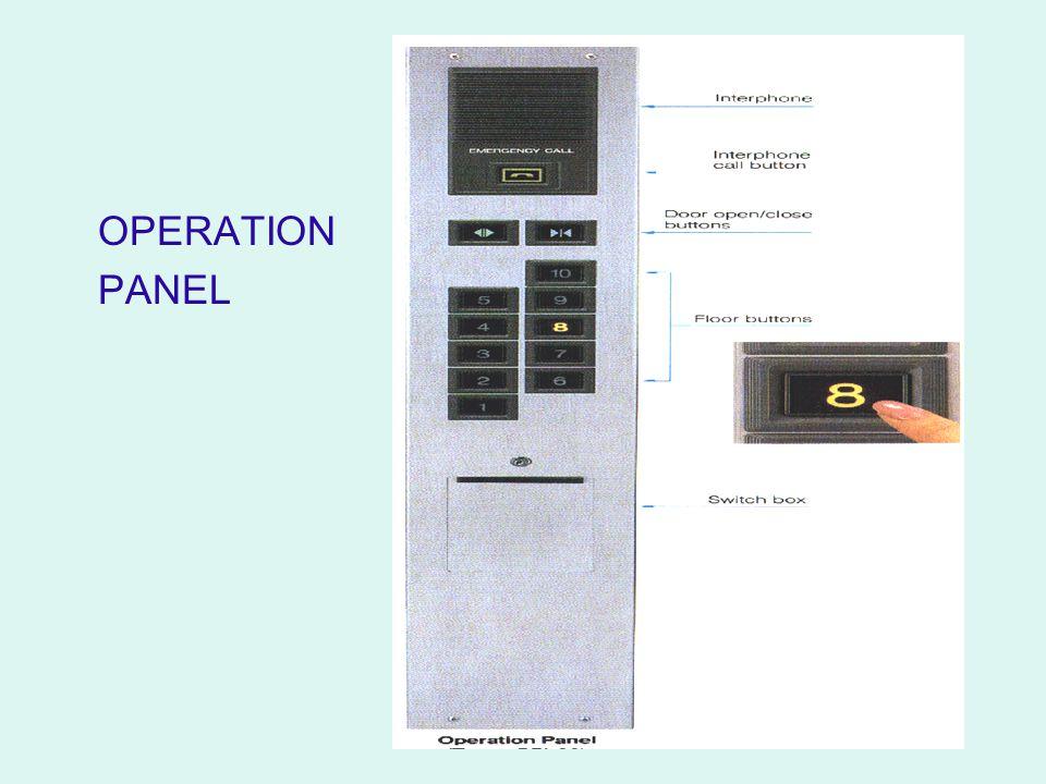OPERATION PANEL