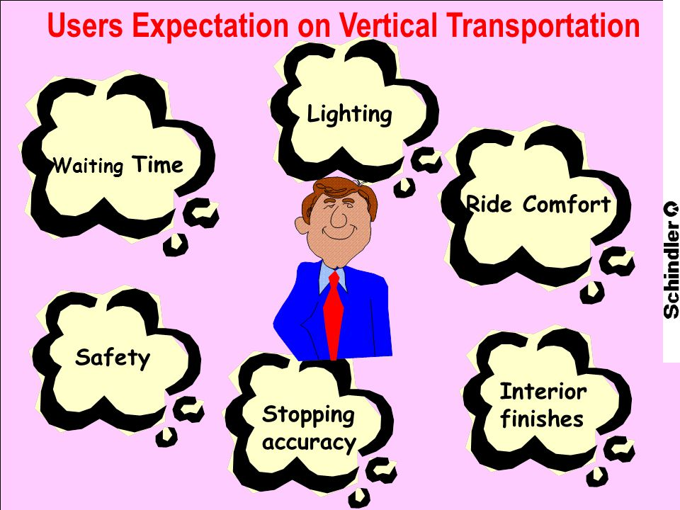 Users Expectation on Vertical Transportation