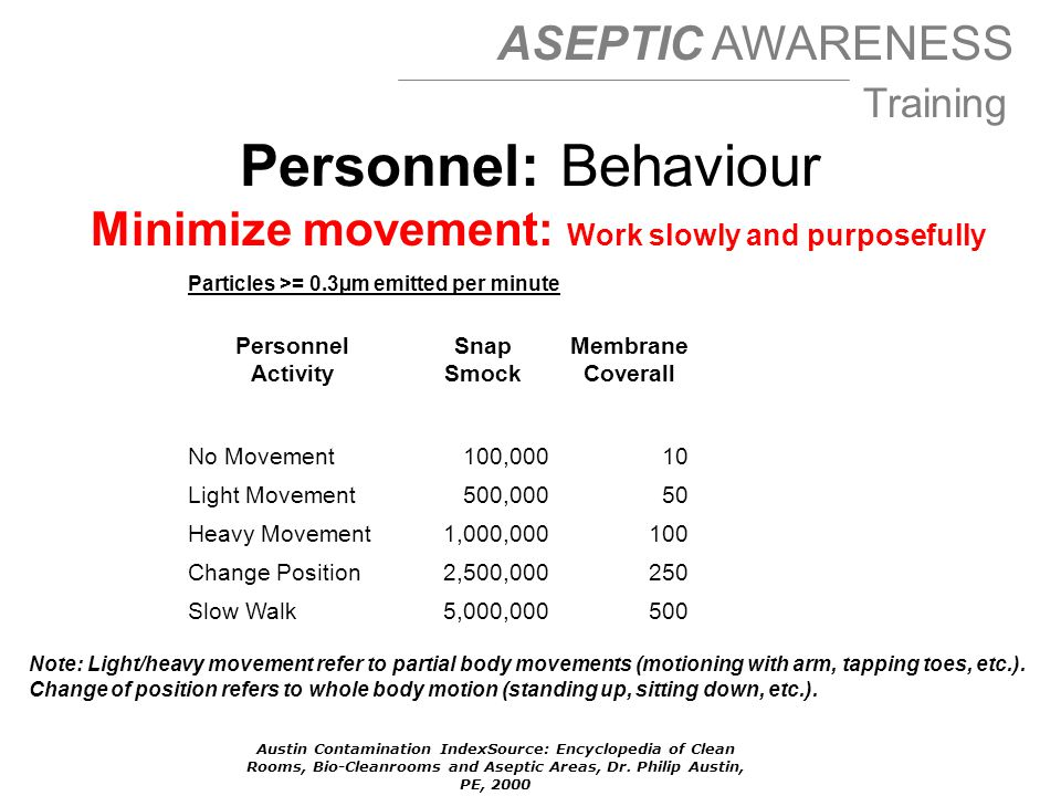 Personnel: Behaviour Minimize movement: Work slowly and purposefully