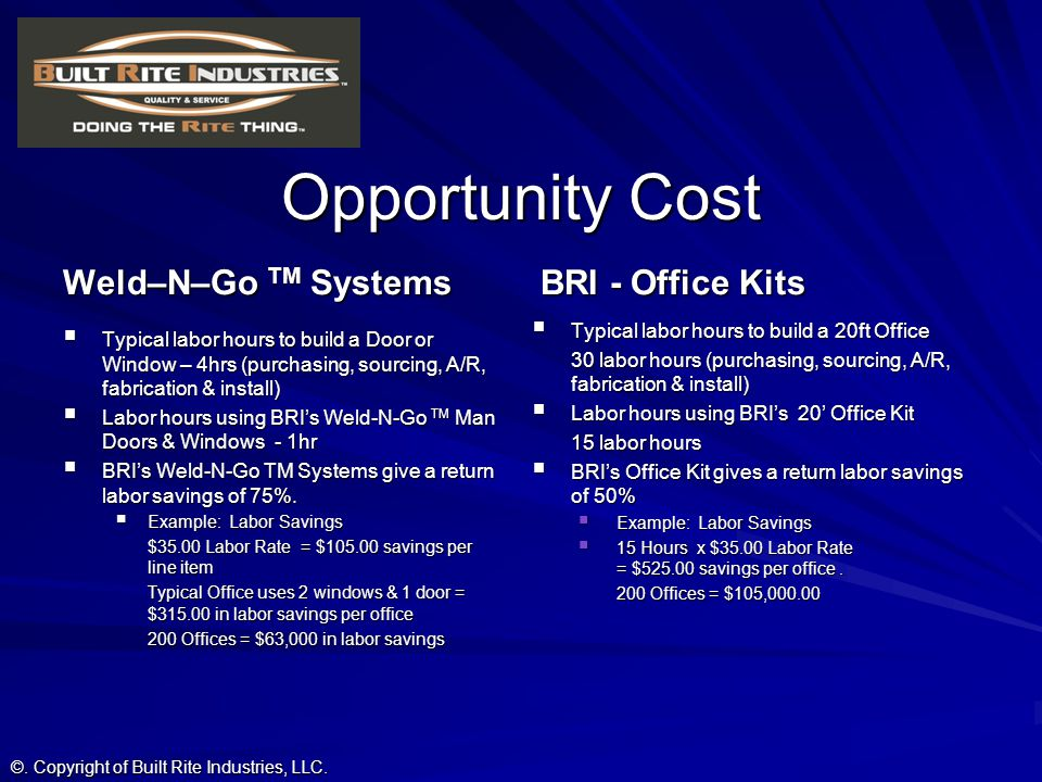 Opportunity Cost Weld–N–Go TM Systems BRI - Office Kits