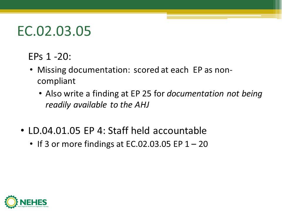 EC.02.03.05 EPs 1 -20: LD.04.01.05 EP 4: Staff held accountable
