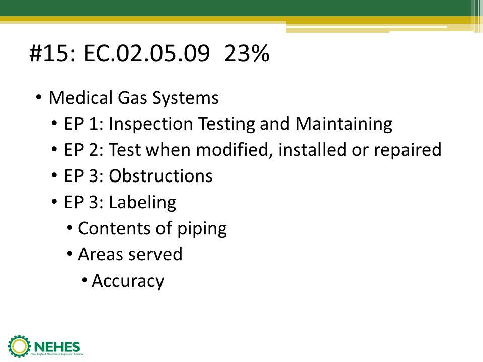 #15: EC.02.05.09 23% Medical Gas Systems