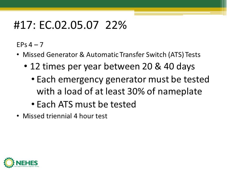 #17: EC.02.05.07 22% 12 times per year between 20 & 40 days