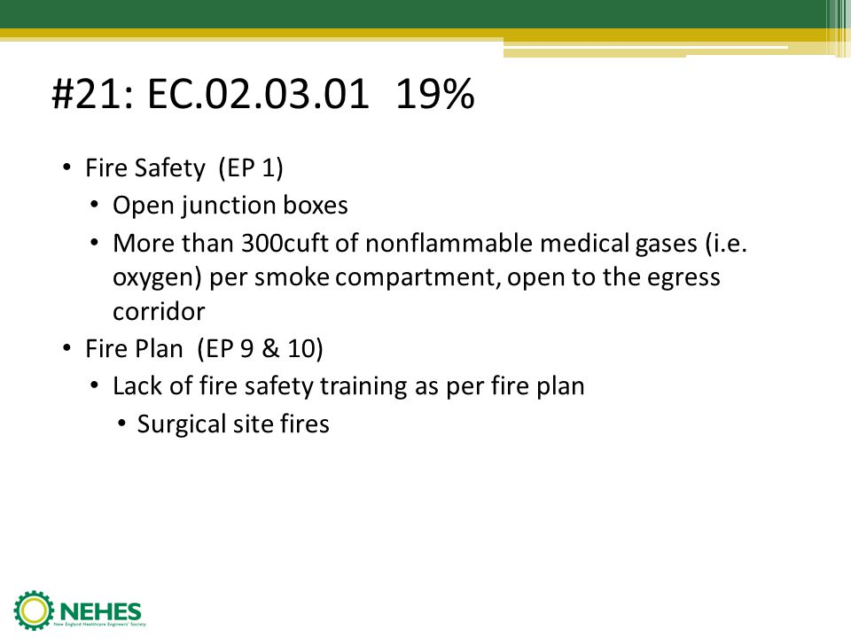 #21: EC.02.03.01 19% Fire Safety (EP 1) Open junction boxes